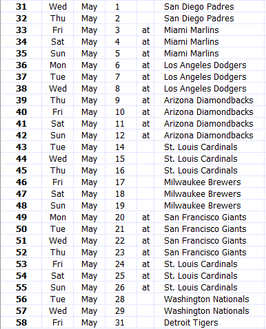 Braves Schedule - May.PNG